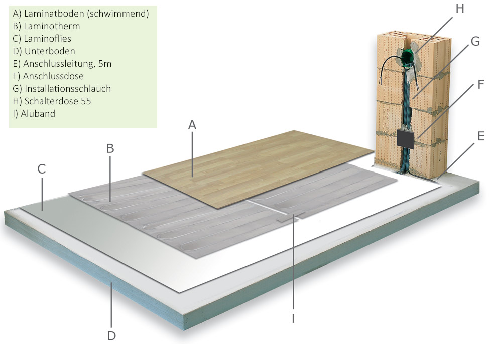 infrarotheizung solistar qualit t aus sterreich hauptheizung zusatzheizung. Black Bedroom Furniture Sets. Home Design Ideas